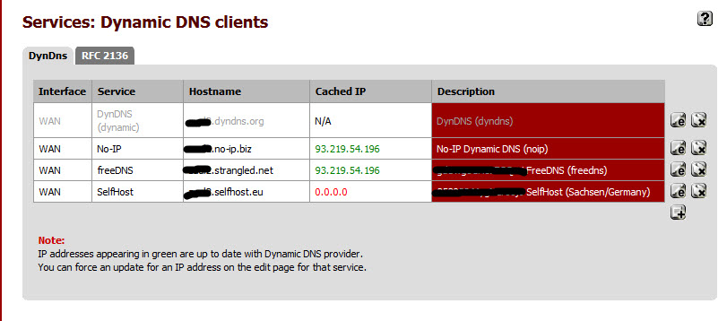 Bug #4545: dynDNS service 'selfhost' fails certificate validation