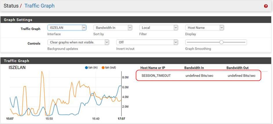 Bug #8116: status_graph php: Premature session termination when