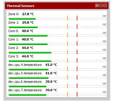 Bug #3337: Dashboard Thermal Sensors use